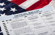 Early voting for primaries now underway