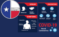 Collin County reports six new COVID cases