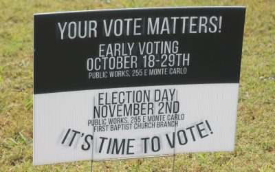 Early voting ends this week; Election Day is Nov. 2
